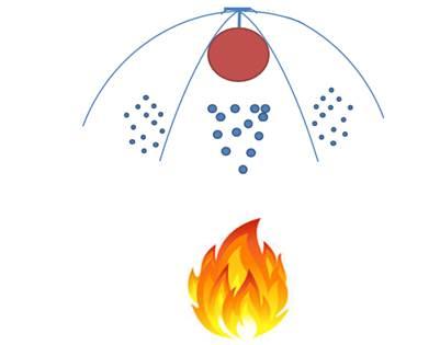 sprinkler-effet-antenne