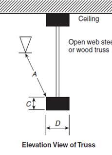 sprinkler-obstacles-figure2